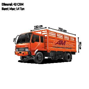 Colt Diesel Double (CDD) Bak Long BAM Cargo