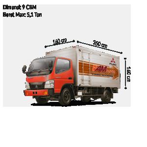 Colt Diesel Engkel (CDE) Box BAM Cargo